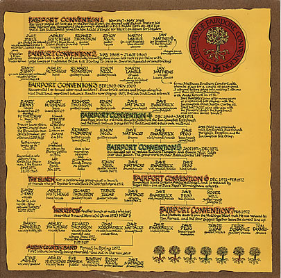the history of fairport convention